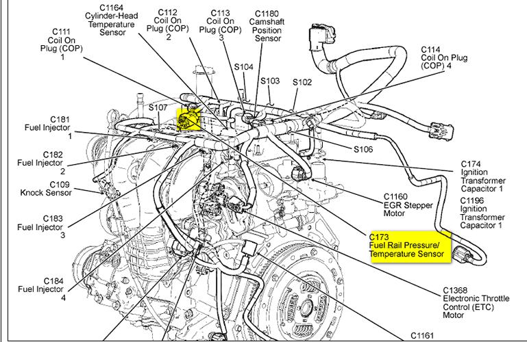 2001 Escape Engine Diagram Wiring Diagram Cow Wiper Cow Wiper Lionsclubviterbo It