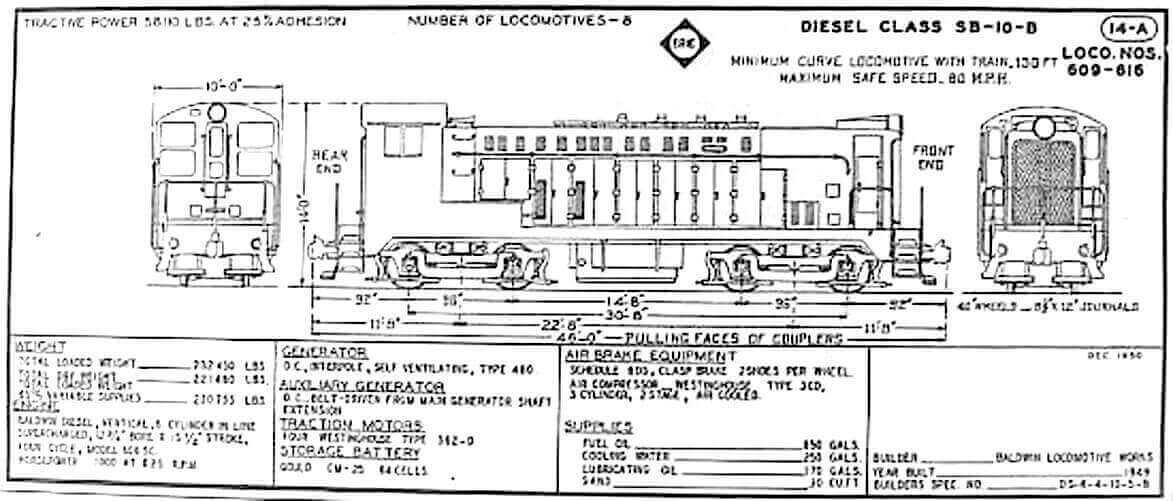 EW_3658] Diesle Locomotive Diagram Free DiagramProps Vira Mohammedshrine Librar Wiring 101