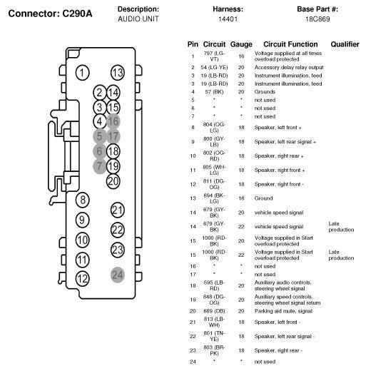 [NRIO_4796]   2008 F150 Stereo Wiring Diagram - 73 Vw Beetle Fuse Box for Wiring Diagram  Schematics | 2008 F150 Radio Wiring Diagram |  | Wiring Diagram Schematics