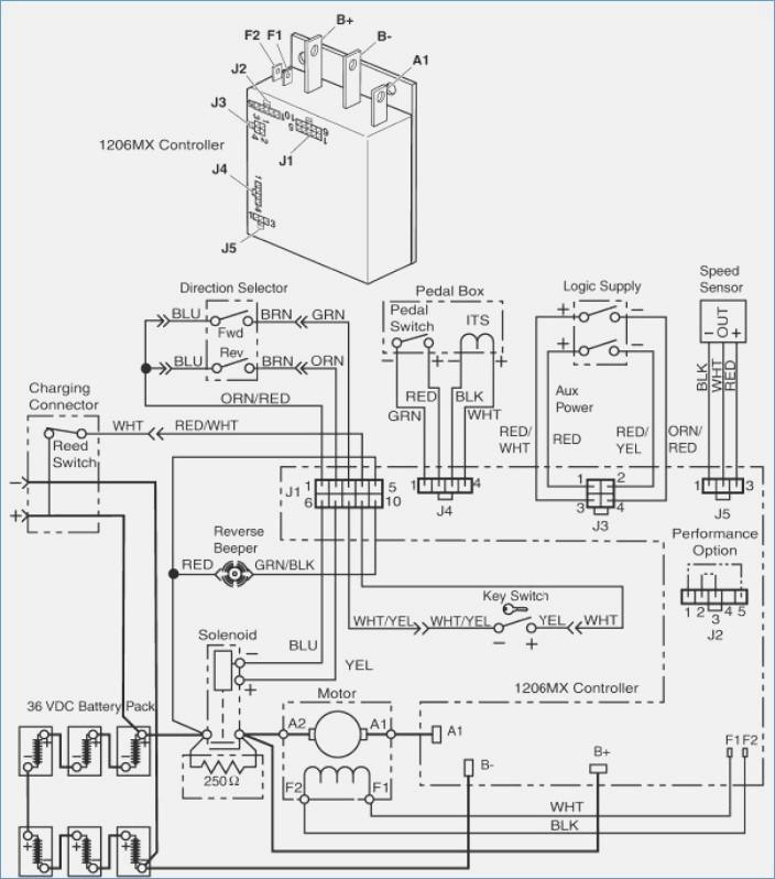36 Volt Ezgo Wiring Diagram 2006 Data Wiring Diagram Meet Mixer Meet Mixer Vivarelliauto It