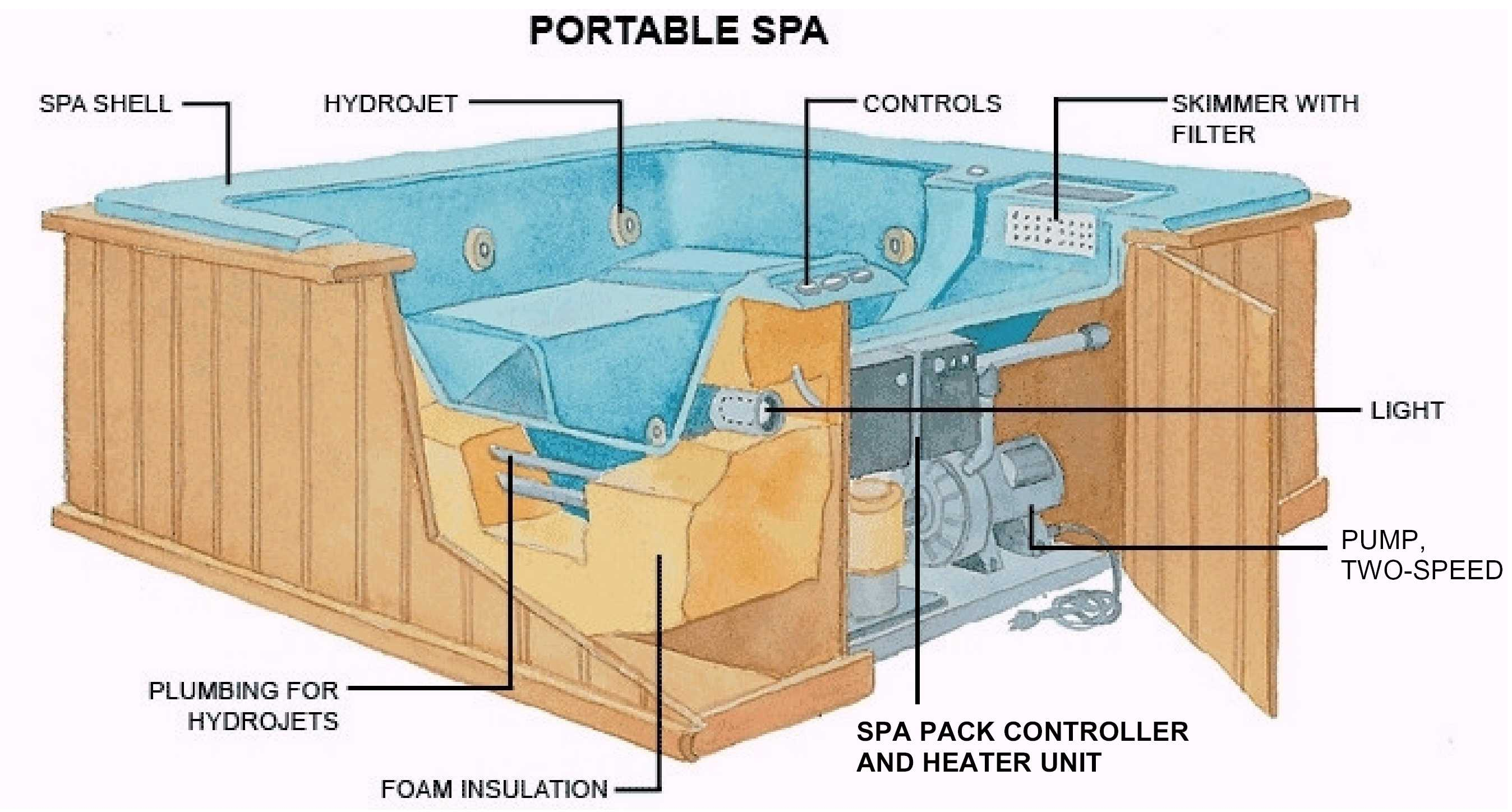 bermuda spa wiring diagram vc 9417  hot springs hot tub wiring diagram schematic wiring  hot springs hot tub wiring diagram