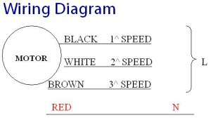 [DIAGRAM_34OR]  CE_2631] Range Hood Fan Motor Wiring Free Diagram | Wiring Diagram For A Range Hood |  | Phan Aidew Illuminateatx Librar Wiring 101