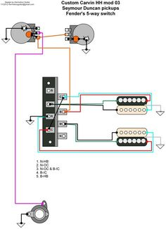 Remarkable 15 Best Guitar Wiring Diagrams Images Diagram Guitar Guitars Wiring Cloud Ostrrenstrafr09Org