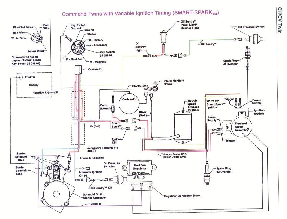 Groovy Wiring Diagram For Toro Riding Mower Basic Electronics Wiring Diagram Wiring Cloud Genionhyedimohammedshrineorg