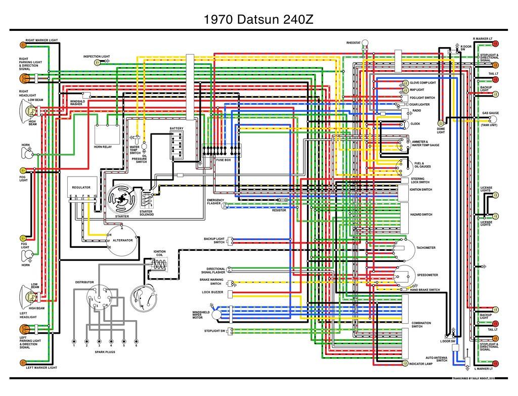 [SCHEMATICS_48IS]  WG_7569] 240Z Wiring Diagram Free Diagram | 240z V8 Wiring Diagram |  | Ospor Pelap Cana Pead Coun None Atolo Athid Nnigh Dimet Phae Mohammedshrine  Librar Wiring 101