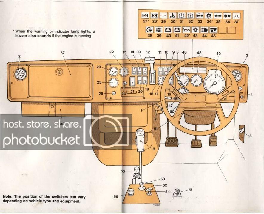 Volvo N12 Wiring Diagram - Wiring Diagram Models management-apple -  management-apple.zeevaproduction.it   Volvo Nl12 Wiring Diagram      management-apple.zeevaproduction.it