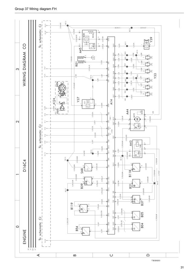 Volvo Fl7 Wiring Diagram - 90 Chevy Wiring Diagram - wire -diag.vga.waystar.fr   Volvo Nl12 Wiring Diagram      Wiring Diagram Resource
