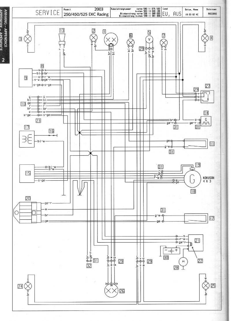 XC_7561] 2015 Ktm Wiring Diagrams Download DiagramIosco Viha Flui Viha Stica Aryon Hist Salv Mohammedshrine Librar Wiring 101