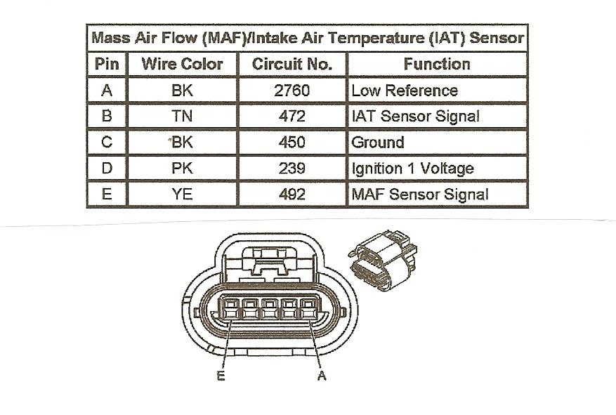 CE_8001] Mass Air Flow Sensor Wiring Diagram Schematic WiringRdona Heeve Mohammedshrine Librar Wiring 101