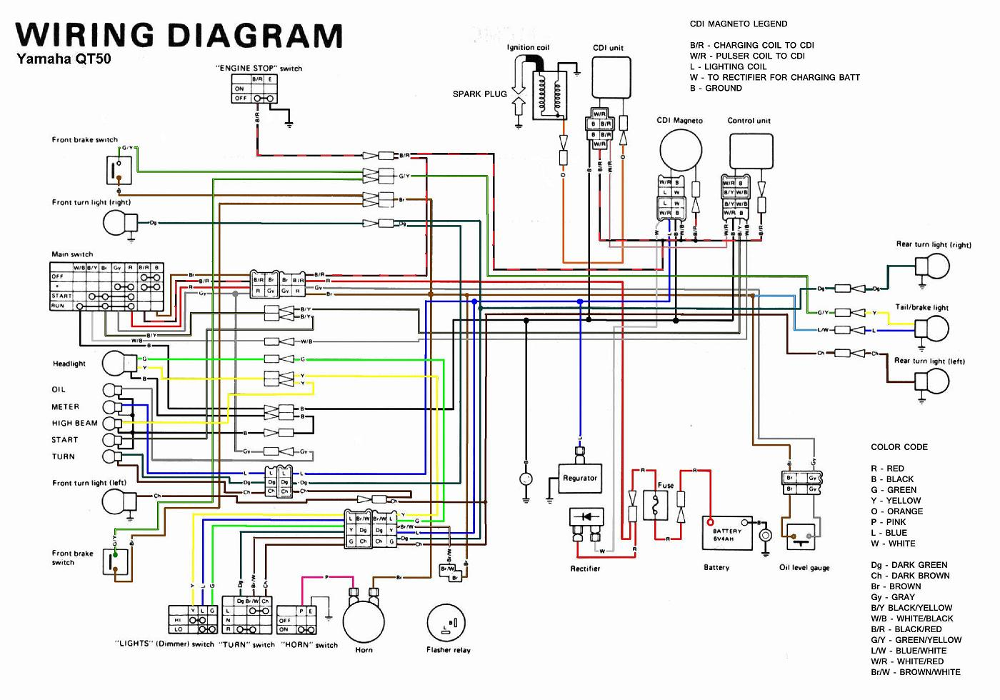 Super Ktm 500 Exc Wiring Diagram Likewise Switch Wiring Diagram On Xr650R Wiring Cloud Picalendutblikvittorg