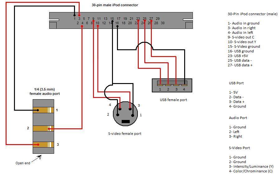 HX_4299] Apple 30 Pin Wiring Diagram Schematic WiringAnimo Scata Oper Semec Mohammedshrine Librar Wiring 101