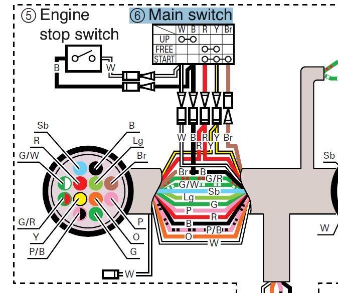 yamaha marine gauge wiring diagram sanelijomiddle -04 navigator fuse diagram  | begeboy wiring diagram source  begeboy wiring diagram source