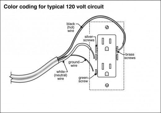 Astounding 110V Receptacle Wiring Wiring Diagram B2 Wiring Cloud Orsalboapumohammedshrineorg