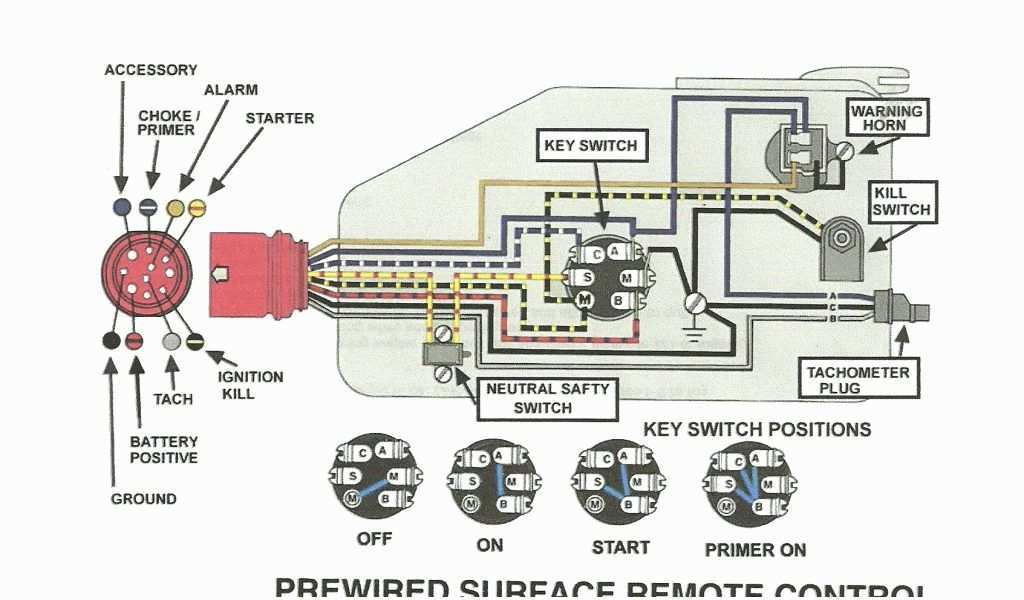 Hm 9208  Outboard Water Pump Diagram On 110 Johnson