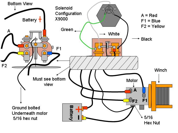 Polaris Ranger Winch Solenoid Wiring Diagram - Wiring Diagram For Stove for Wiring  Diagram SchematicsWiring Diagram Schematics
