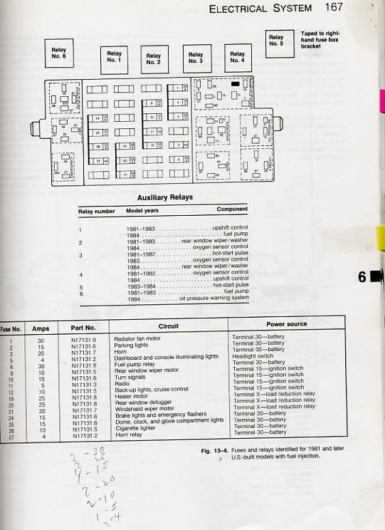vw mk1 fuse box layout 84 gti fuse diagram wiring diagram data  84 gti fuse diagram wiring diagram data