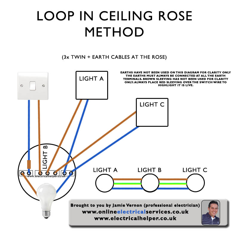 Lighting Wiring Diagram Ceiling Rose