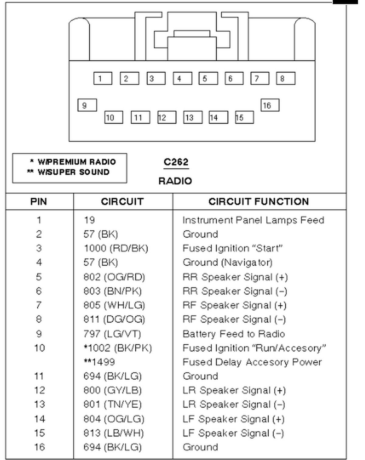 2014 Ford Escape Radio Wiring Diagram Wiring Diagram Resource B Resource B Led Illumina It