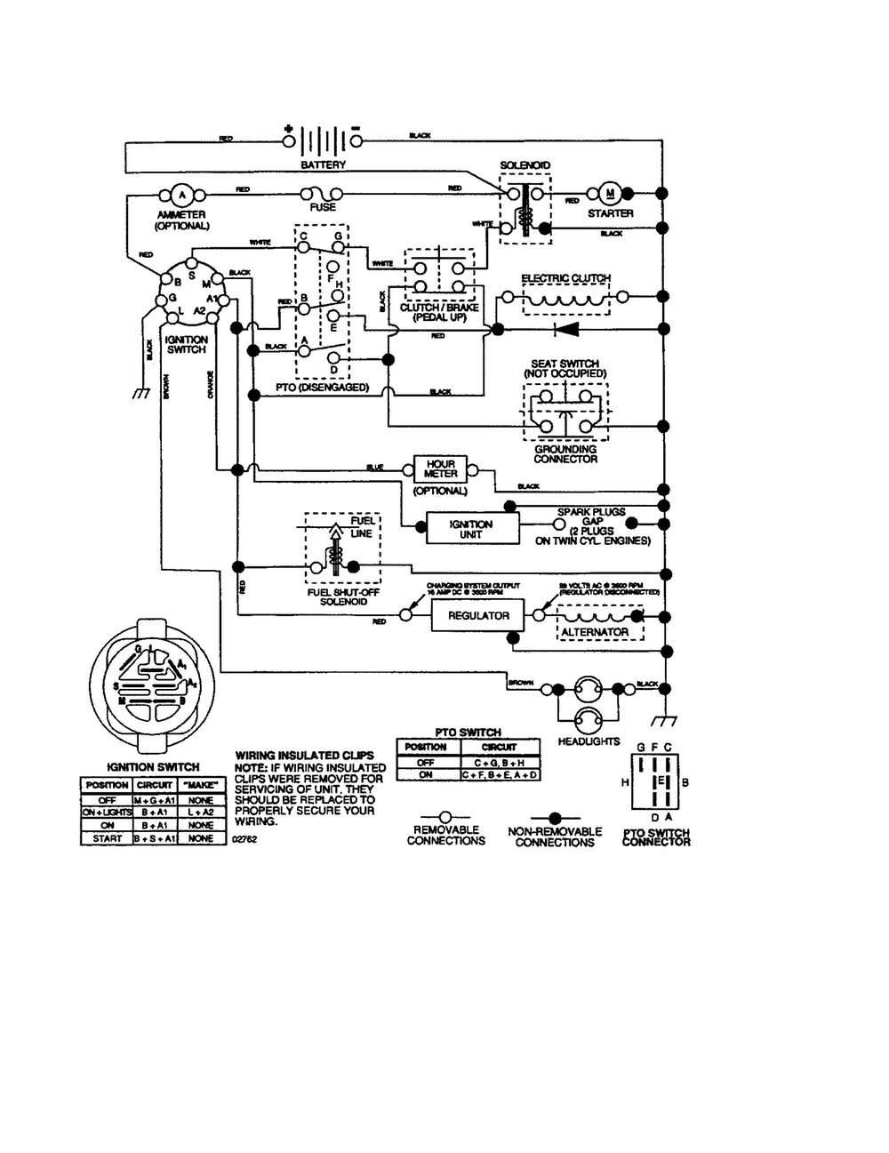 A Starter Solenoid For A Craftsman 42 U0026quot Cut 15 Hp Briggs Manual Guide