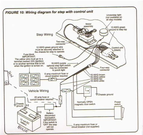 Groovy Rv Step Wiring Diagram Epub Pdf Wiring Cloud Xortanetembamohammedshrineorg