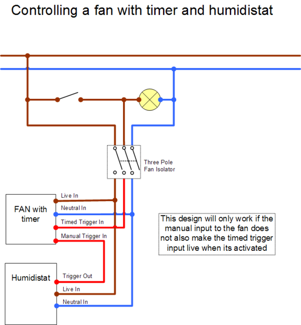 [DIAGRAM_1CA]  ZZ_7665] Two Way Switch Extractor Fan Download Diagram | Wiring Diagram For A Bathroom Extractor Fan |  | Pelap Effl Ructi Indi Egre Ymoon Frag Pical Isop Benkeme Mohammedshrine  Librar Wiring 101