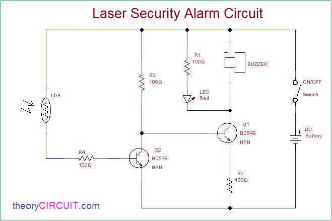 Astounding Laser Security Alarm Circuit Wiring Cloud Licukosporaidewilluminateatxorg