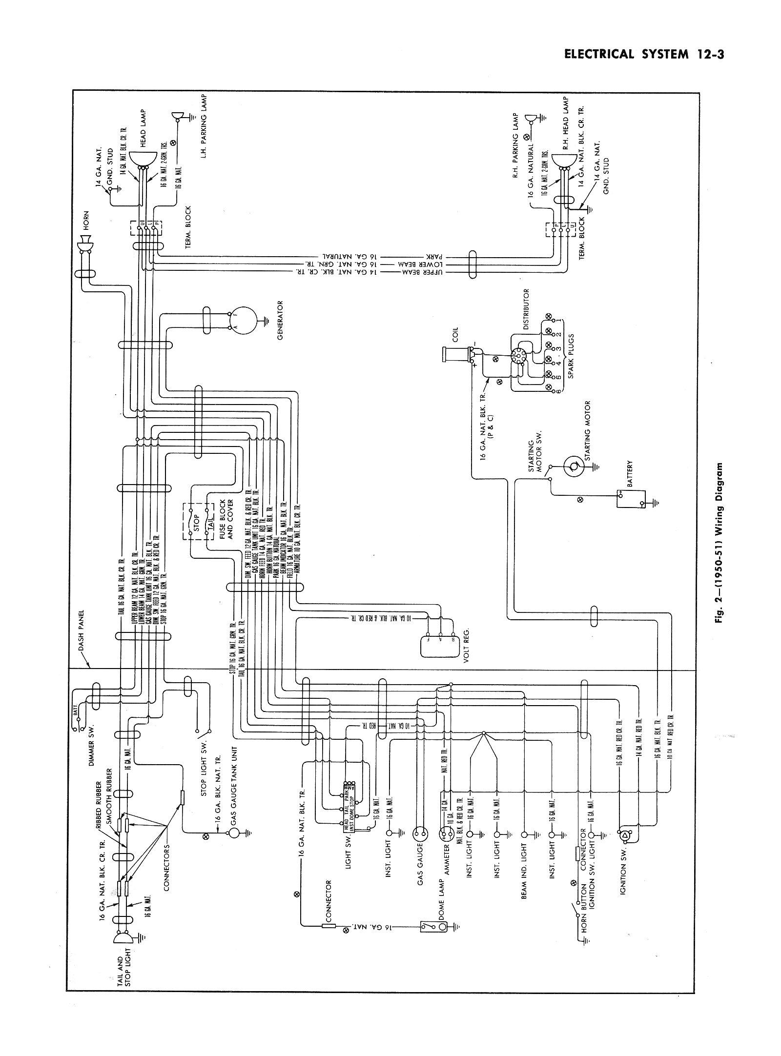 Brilliant Chevy Wiring Diagrams Wiring Cloud Licukaidewilluminateatxorg