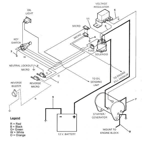 al_0171] light wiring diagram gas club car golf cart wiring ... 2000 gas club car wiring diagram  anal diog bocep mohammedshrine librar wiring 101