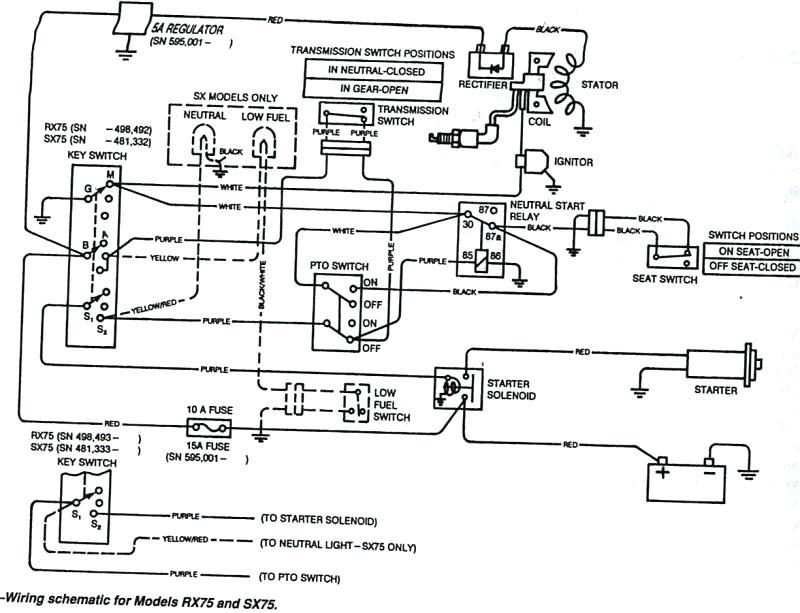 John Deere D105 Wiring Diagram from static-assets.imageservice.cloud