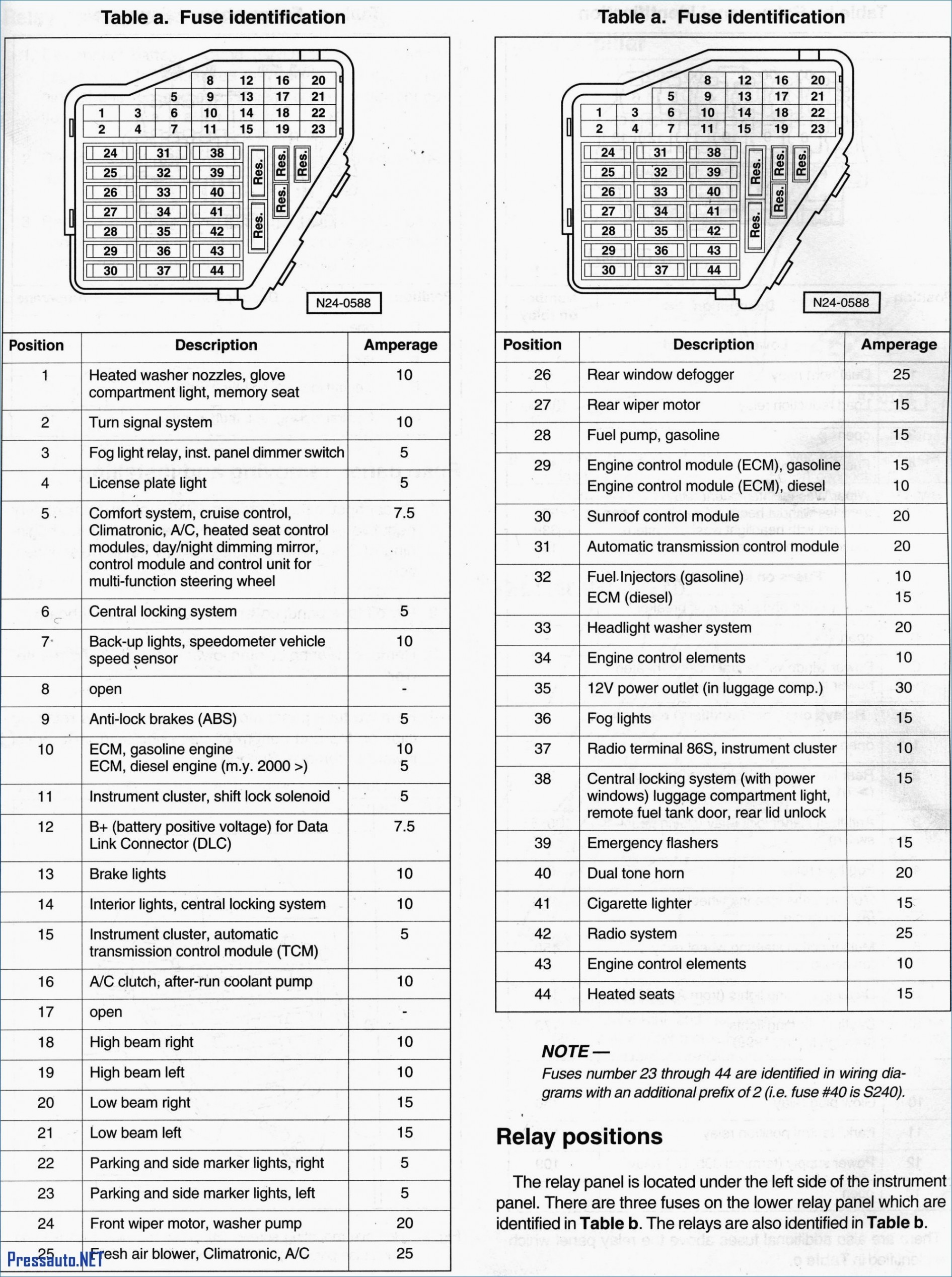 05 Audi A6 Fuse Box - Wiring Diagram Data clear-build -  clear-build.portorhoca.it | Audi A6 Fuse Box Diagram |  | portorhoca.it
