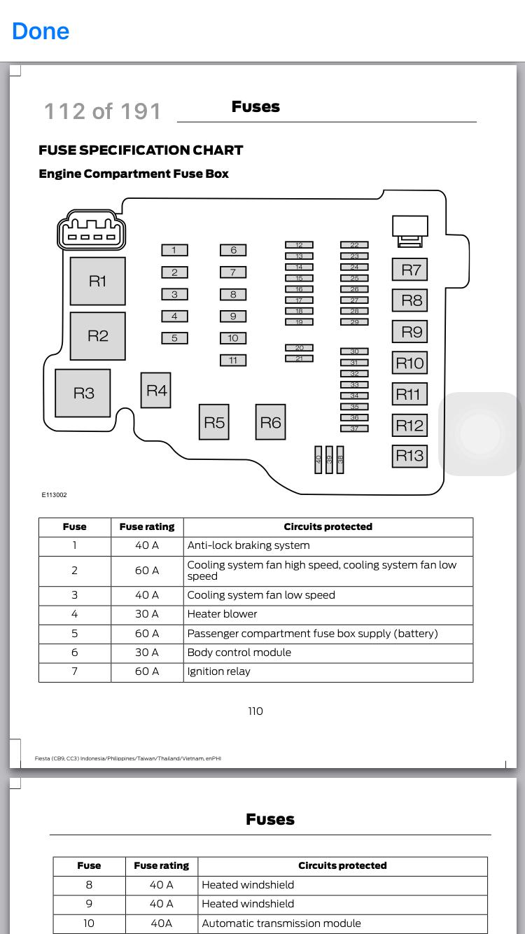 2011 ford fiesta wiring diagrams fiesta fuse box dat wiring diagrams  fiesta fuse box dat wiring diagrams