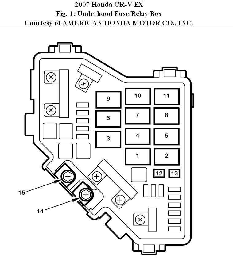 2011 Honda Civic Fuse Diagram - Jeep Liberty Radio Wiring Diagram Free  Picture - code-03.honda-accordd.waystar.fr | Civic 2011 Fuse Diagram |  | Wiring Diagram Resource
