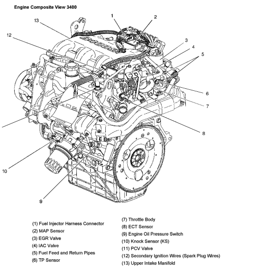 2004 chevrolet venture engine diagram de 7215  chevrolet venture engine diagram  de 7215  chevrolet venture engine diagram