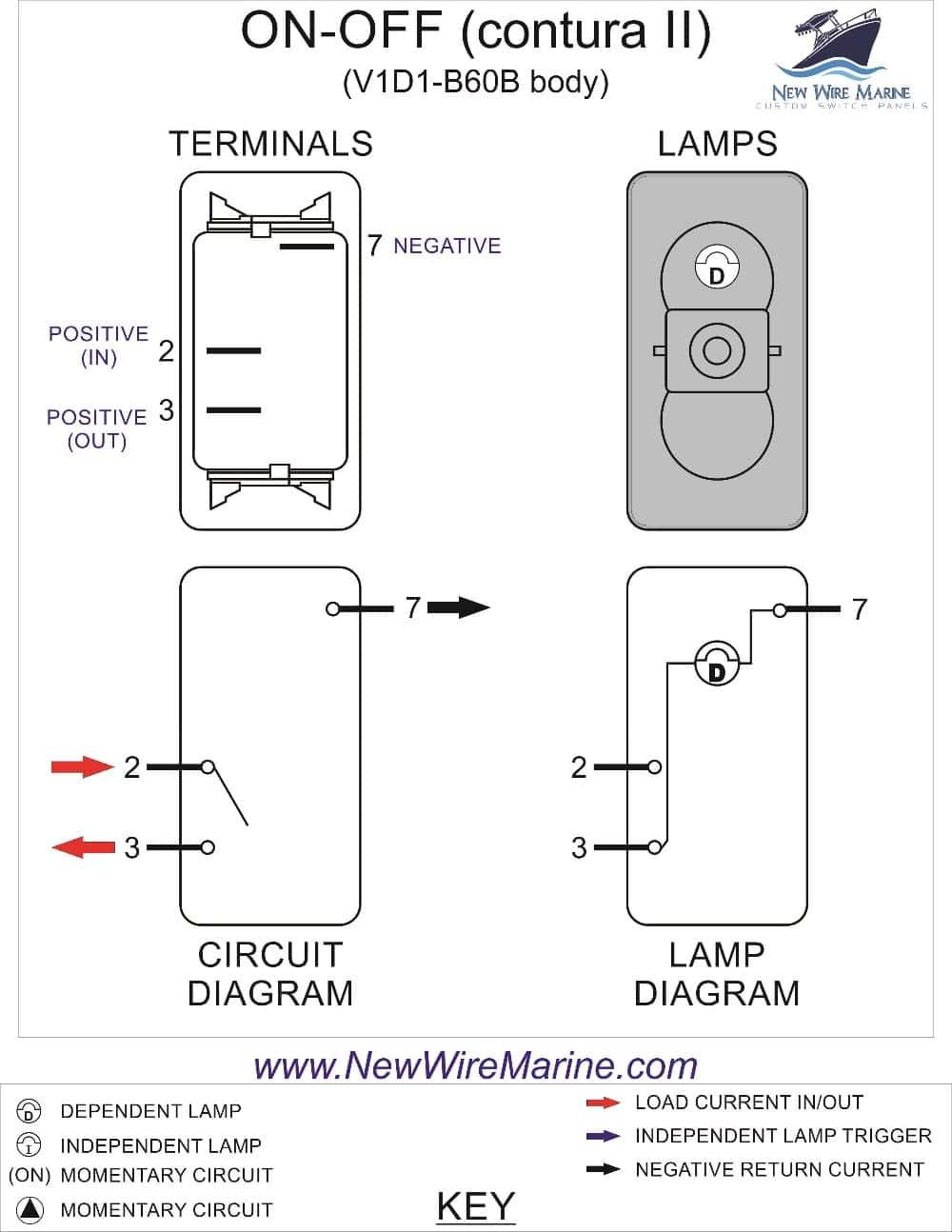 Wondrous Rocker Switch Wiring Diagrams New Wire Marine Wiring Cloud Histehirlexornumapkesianilluminateatxorg