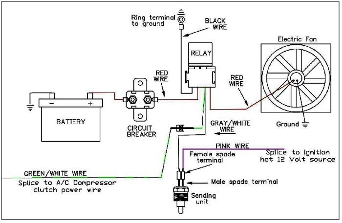 vw_4962] painless wiring fan relay kit download diagram  mopar opein mohammedshrine librar wiring 101