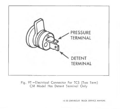 Sensational Turbo 400 Kickdown Switch Wiring Diagram Auto Electrical Wiring Wiring Cloud Hemtegremohammedshrineorg