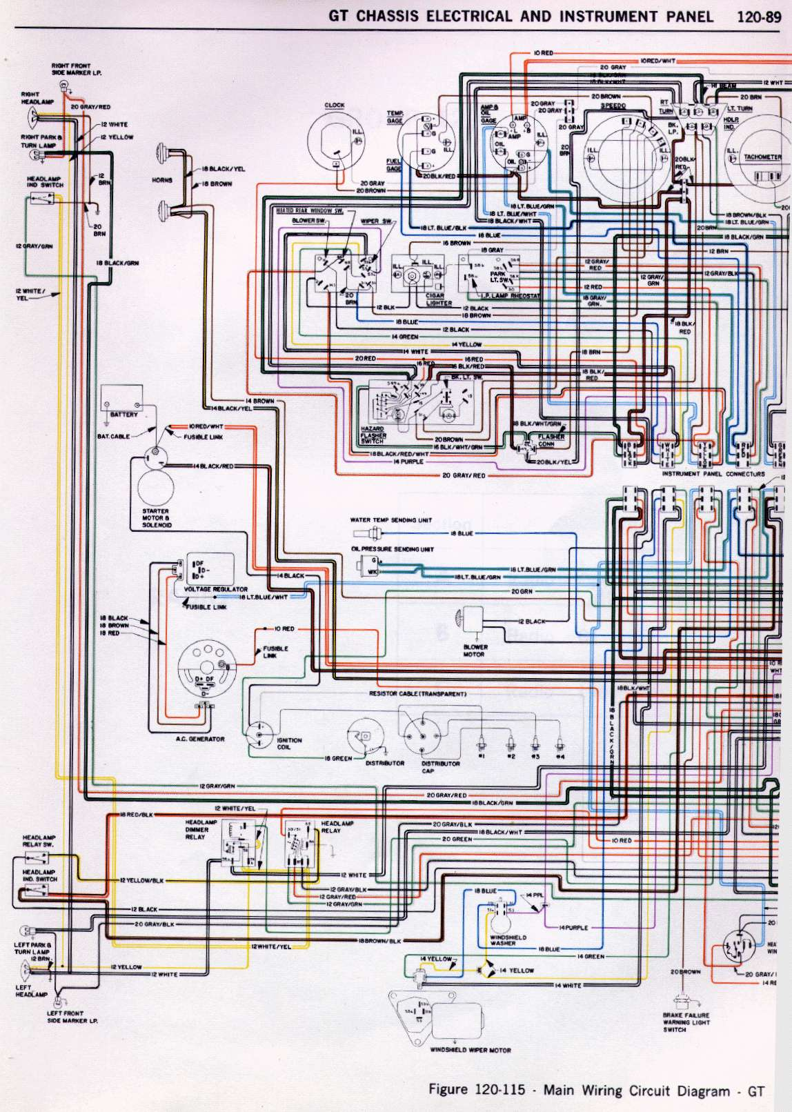 Mci Bus Wiring Diagram 1997 - Wiring Diagram Overview wires-week - wires -week.aigaravenna.itaigaravenna.it