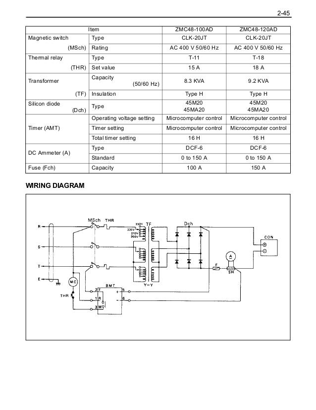 [DIAGRAM_38YU]  SX_3005] Komatsu Forklift Parts Diagram On Clark Forklift Wiring Diagrams  Download Diagram | Cgc25 Clark Forklift Wiring Diagram |  | Pap Xaem Mohammedshrine Librar Wiring 101