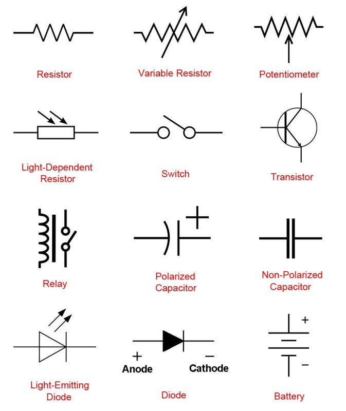 Phenomenal Introduction To Basic Electronics Electronic Components And Projects Wiring Cloud Faunaidewilluminateatxorg