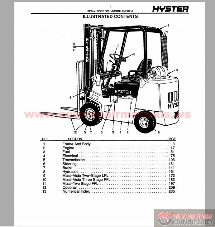fork lift electric motor wiring diagram hyster wiring schematics pro wiring diagram  hyster wiring schematics pro wiring