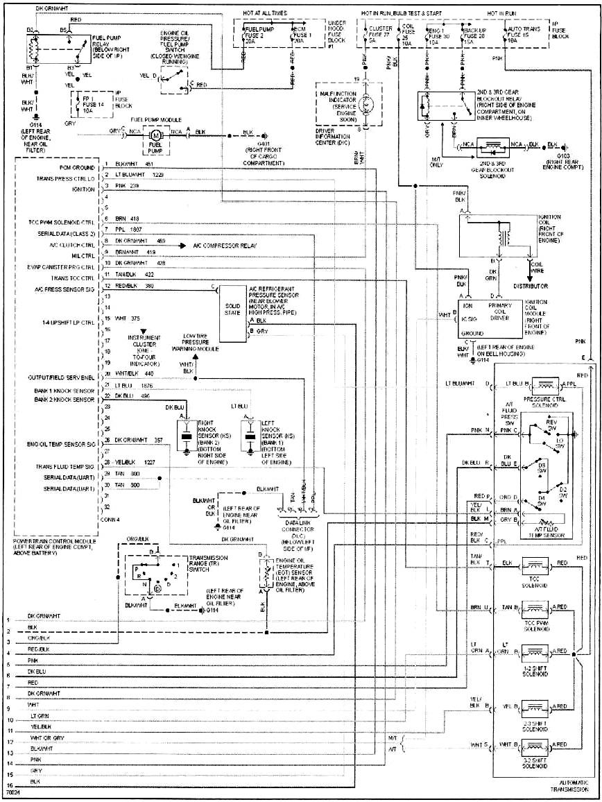 Starter Wiring Diagram Chevy 454 - Msd Ford Wiring ...