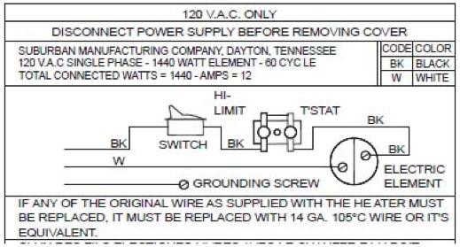 Dz 0493 Testing Water Heater Wiring Diagram Schematic Wiring