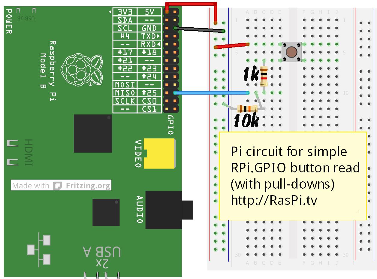 Fabulous Wiringpi Gpio Cleanup Basic Electronics Wiring Diagram Wiring Cloud Gufailluminateatxorg