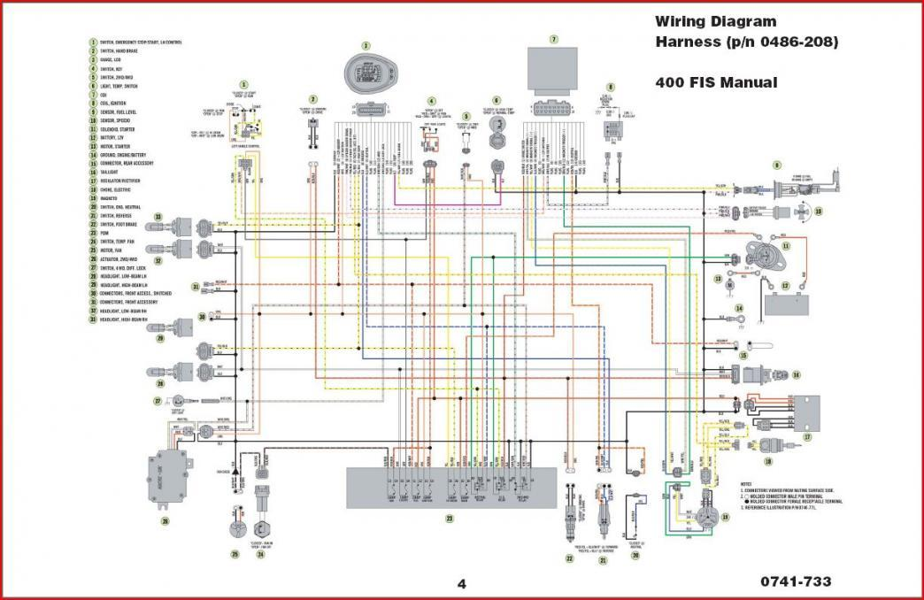 2004 Arctic Cat 500 Atv Wiring Diagrams Rover V8 Electronic Ignition Wiring Diagram Begeboy Wiring Diagram Source
