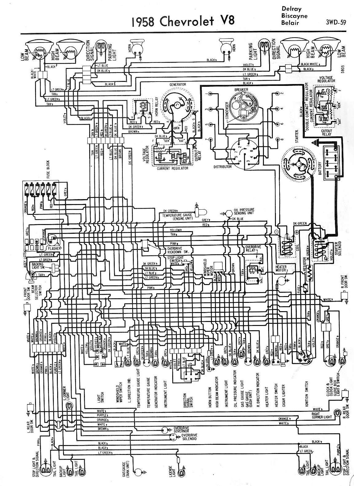Admirable 1958 Chevrolet Wiring Diagrams 1958 Classic Chevrolet Wiring Cloud Xortanetembamohammedshrineorg