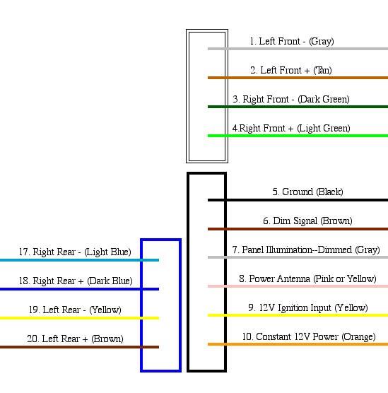 Awesome Radio Wiring Harness Adapter Wiring Cloud Onicaalyptbenolwigegmohammedshrineorg