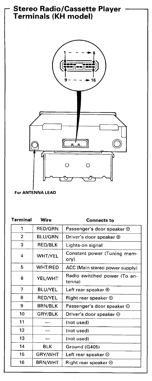 97 Honda Passport Wiring - Wiring Diagram Data kid-offensive -  kid-offensive.portorhoca.itkid-offensive.portorhoca.it