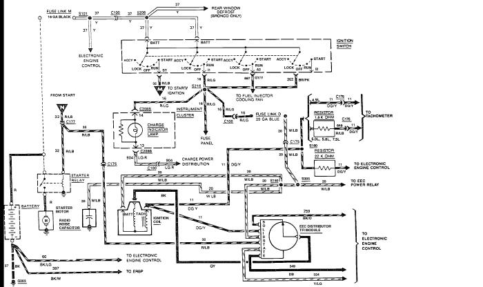 Brilliant Wiring Diagram 2004 F 150 Alternator Wiring Diagram Wiring Cloud Biosomenaidewilluminateatxorg