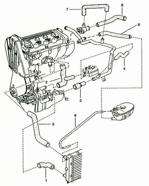 [SODI_2457]   XW_0268] Volkswagen Cooling System Diagram Wiring Diagram | Vw 1 8t Engine Parts Diagram |  | Hroni Phae Mohammedshrine Librar Wiring 101