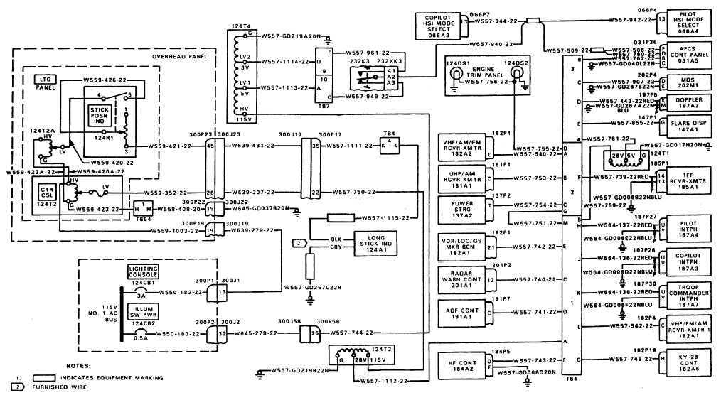 Peachy Wiring Panel Diagram Wiring Diagram Data Wiring Cloud Animomajobocepmohammedshrineorg
